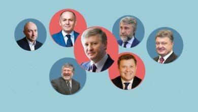 Forbes обновил рейтинг долларовых миллиардеров Украины – Ахметов за год стал богаче почти в три раза | Корабелов.ИНФО
