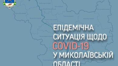 Николаевщина улучшила один из показателей, по которым попала в «красную» зону карантина | Корабелов.ИНФО