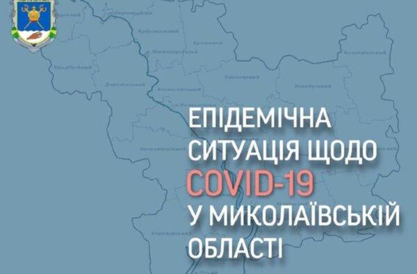 Николаевщина улучшила один из показателей, по которым попала в «красную» зону карантина   Корабелов.ИНФО