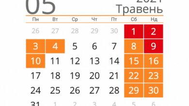 Дополнительные выходные в мае: когда будут отдыхать украинцы | Корабелов.ИНФО