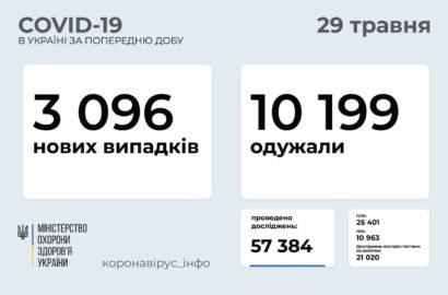 статистика по коронавирусу на 29.05.2021